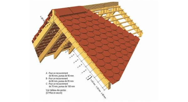Dimentions for the implementation of the Clay tile PLATE ECAILLE PRESSEE 17x27 Ste Foy of EDILIANS